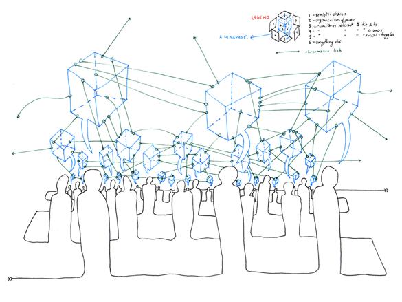 「序 リゾーム」 - 第6パラグラフ
