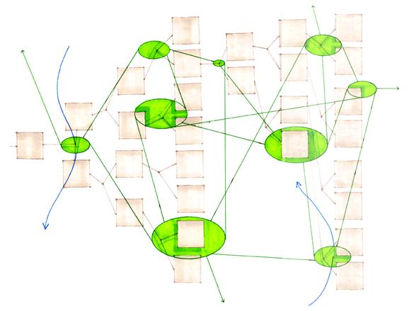 「序 リゾーム」 - 第14パラグラフ