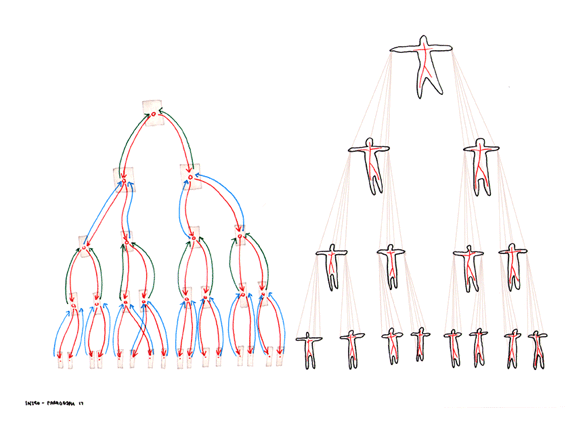 「序 リゾーム」 - 第16パラグラフ