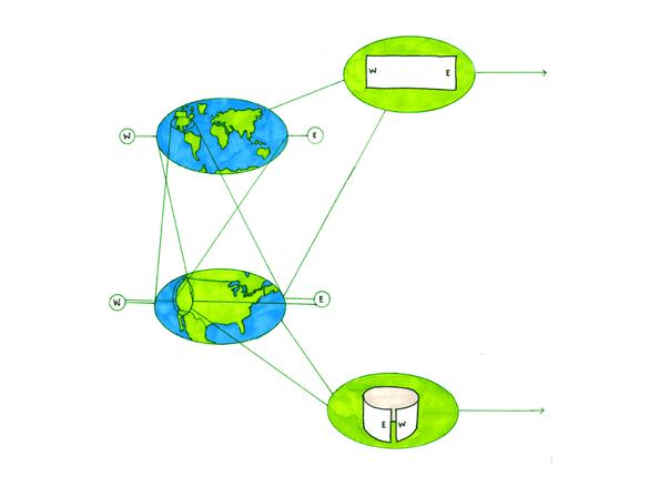 「序 リゾーム」 - 第20パラグラフ
