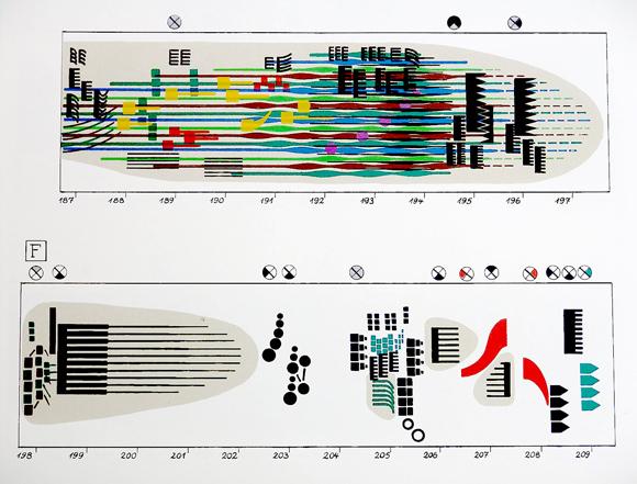 Rainer Wehinger 'Ligeti Gyorgy's Artikulation', 1970