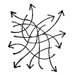 リゾーム - 浅田彰『構造と力』より