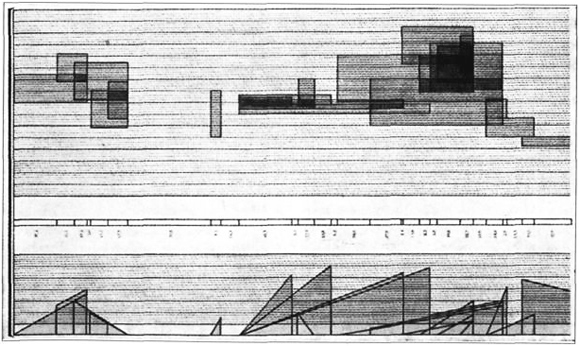 Karlheinz Stockhausen 'Studie II', 1954