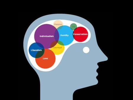 George Lakoff 'The Political Mind', 2008