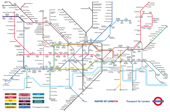 The History of Music in the Subways of London